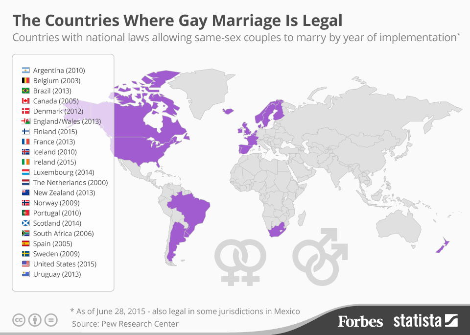 Gay Marriage legal countries & when